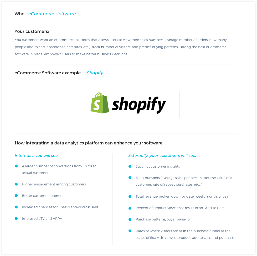 eCommerce Software Example Card