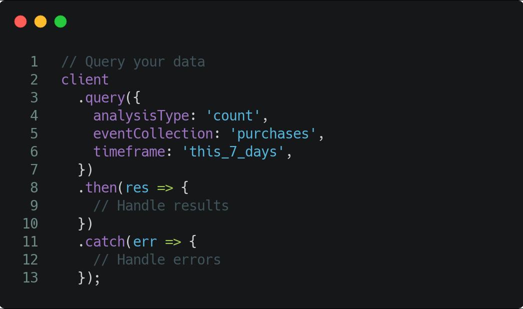 Compute Code