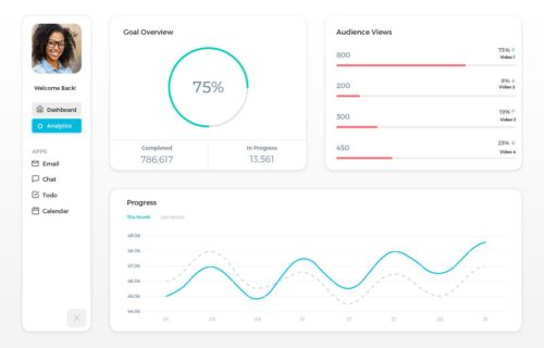 Build User Analytics Dashboards To Help Customers Love Your Product