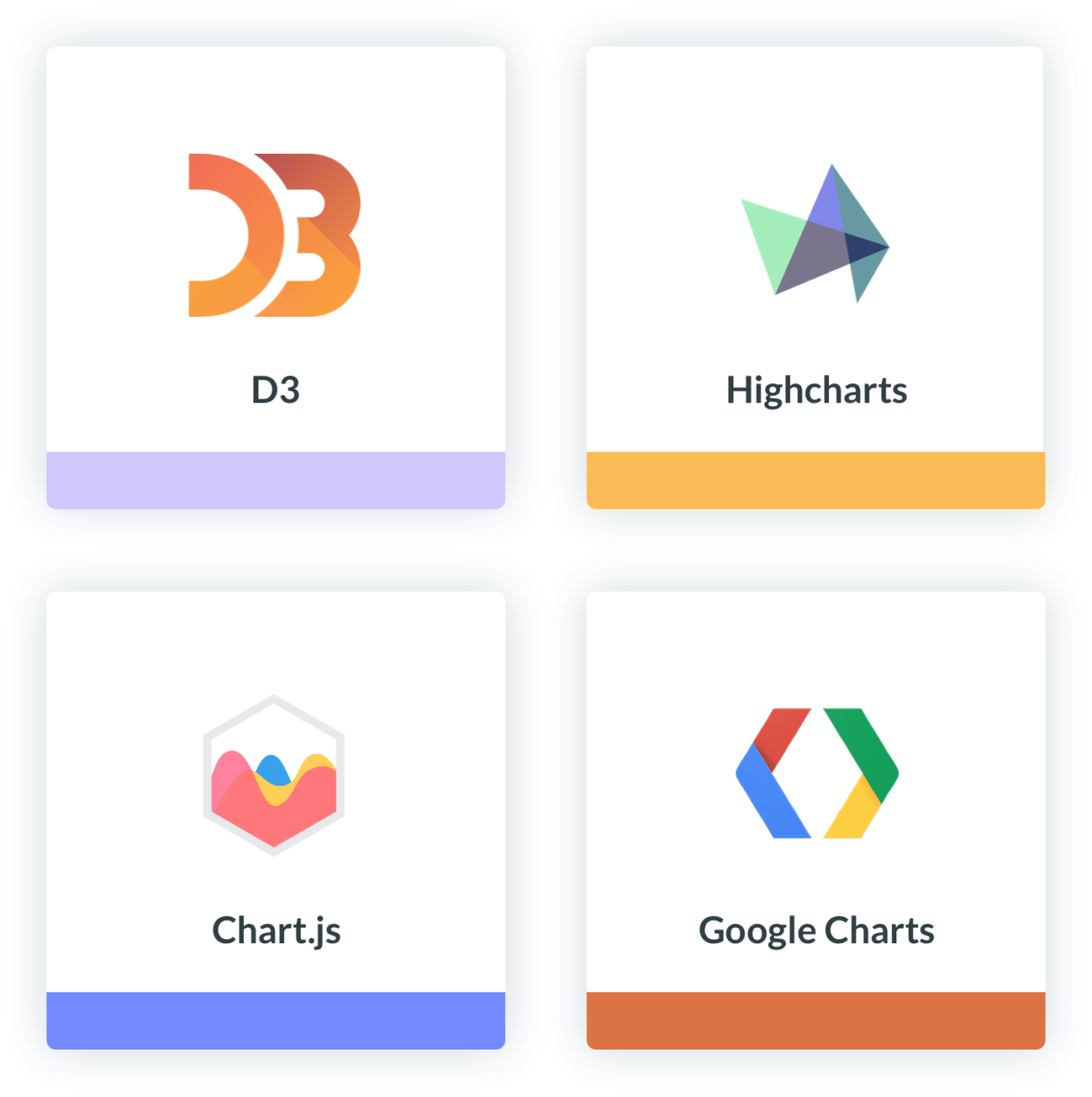 charting library logos D3, HighCharts, Charts.js, and Google Charts