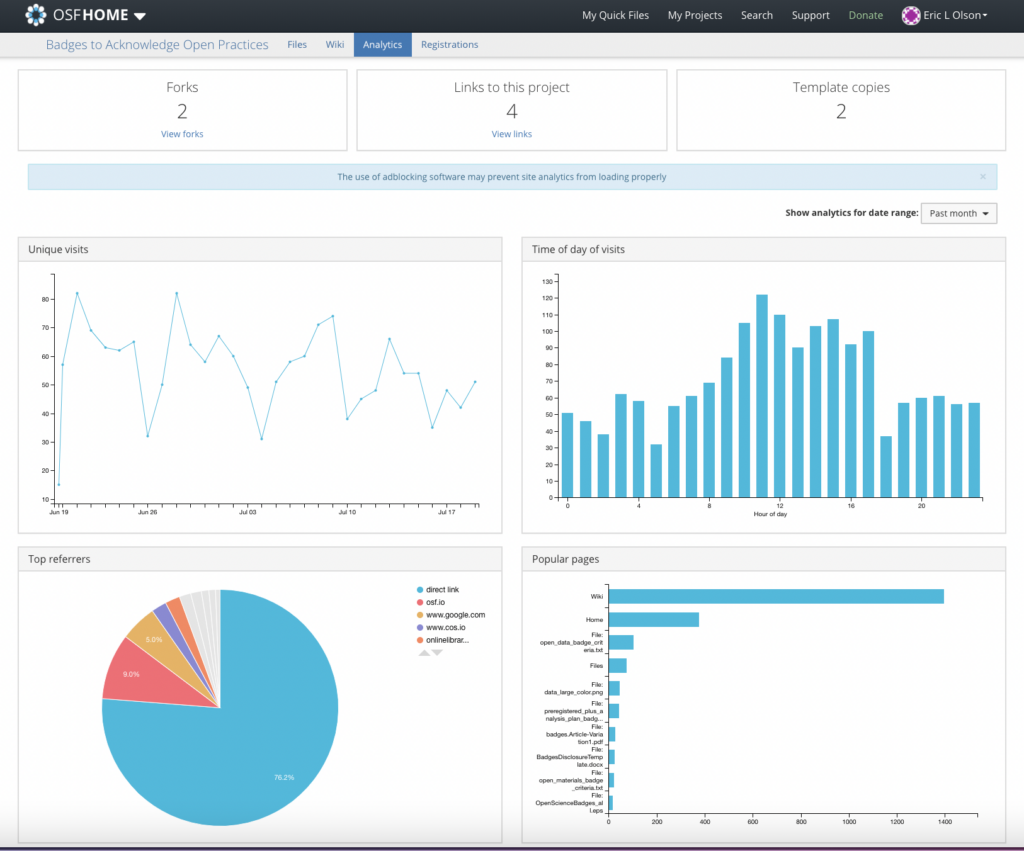 Embedded Analytics provided in the OSF powered by Keen